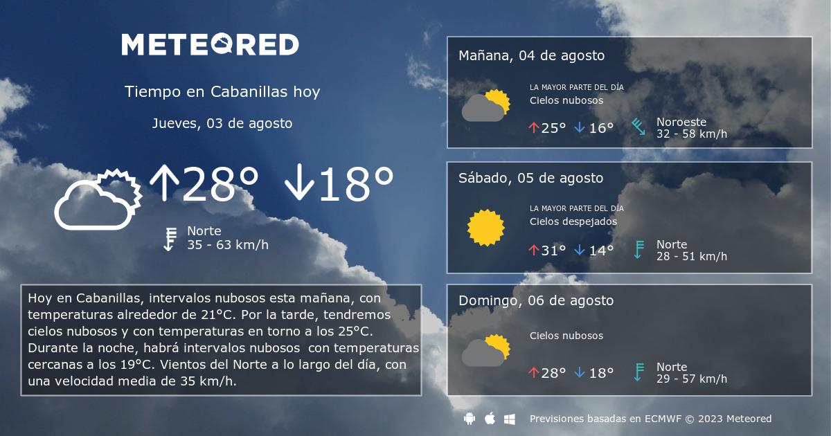 Tiempo En Cabanillas Clima A 14 Días Meteoredcomar