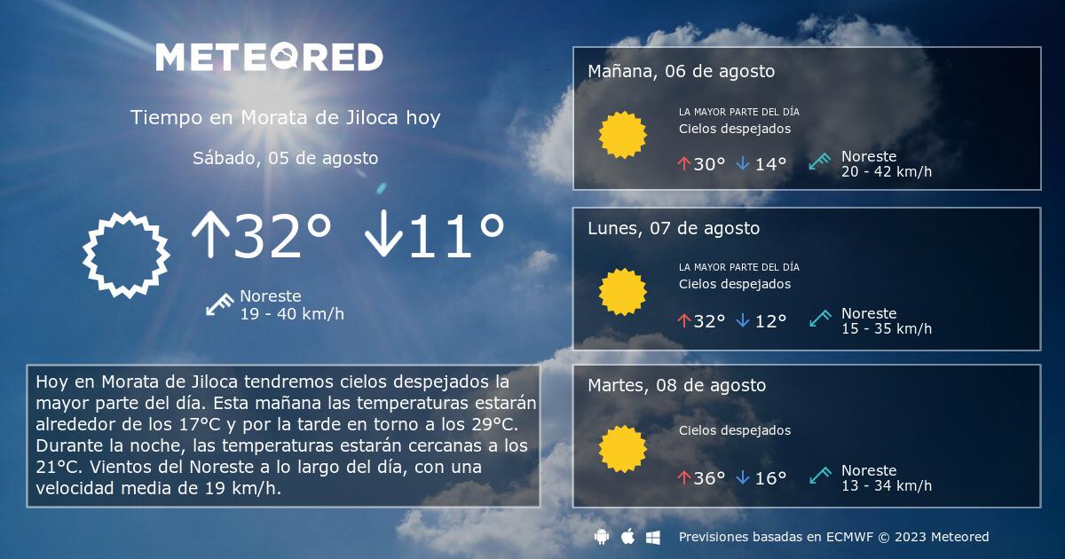 Tiempo En Morata De Jiloca Clima A 14 Días Meteored