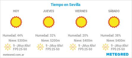 clima de Sevilla