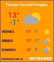 Clima de Coronel Pringles
