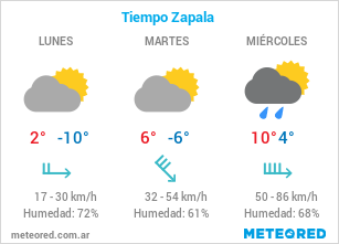 Clima en Zapala