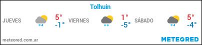 Clima Tolhuin