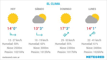 EL CLIMA EN CIPOLLETTI - RADIO ESTUDIO REY