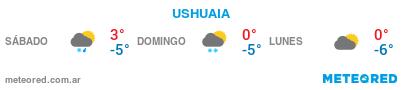 Clima Ushuaia