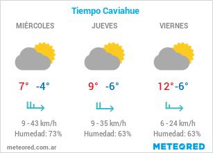 Clima en Caviahue