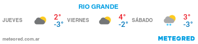 Clima Río Grande